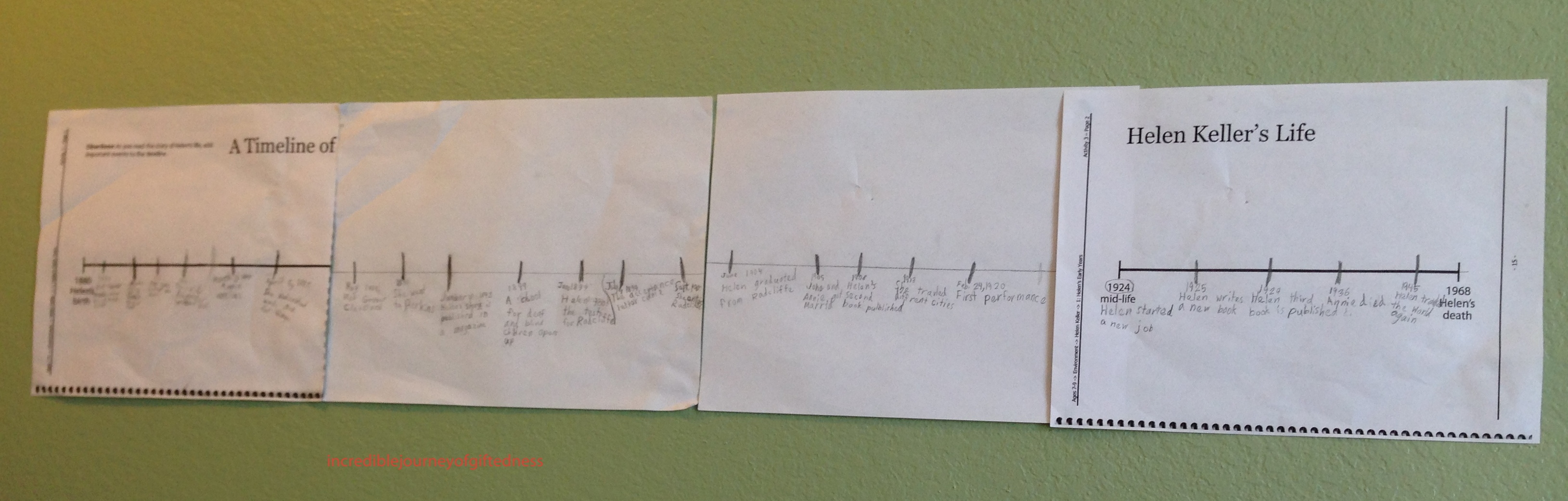 helen keller biography timeline our week of gifted ...