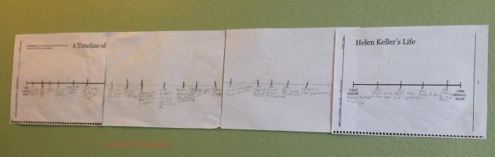 Helen Keller Timeline